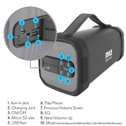Get New Portable Bluetooth® Tube-Shaped Speaker Pyle(r) In Low Price